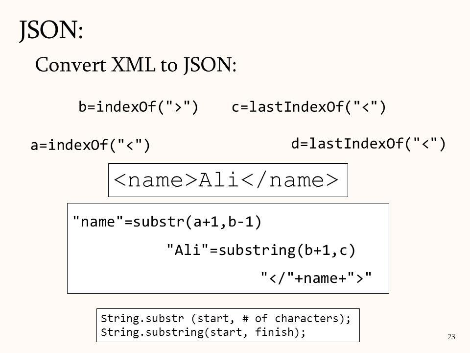 JSON: 23 Ali a=indexOf(