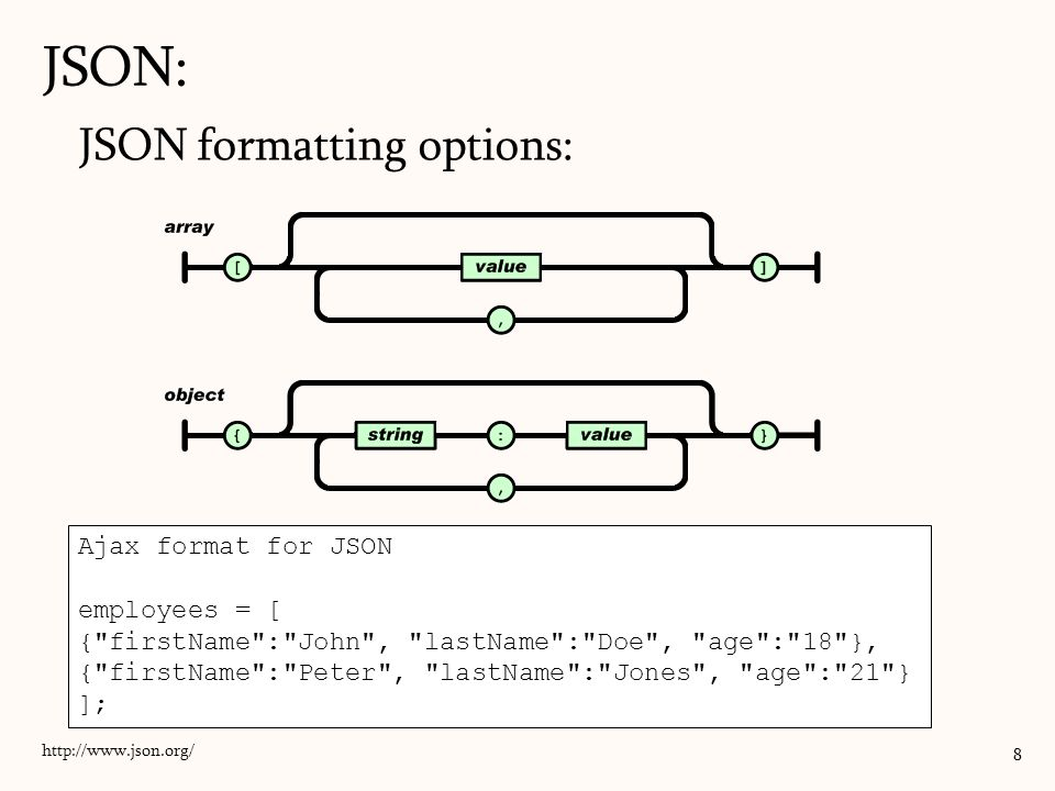 True for both XML and JSON: language independent cross-platform self-describing human readable hierarchical (data in data, values describing values) JSON similarities: 19