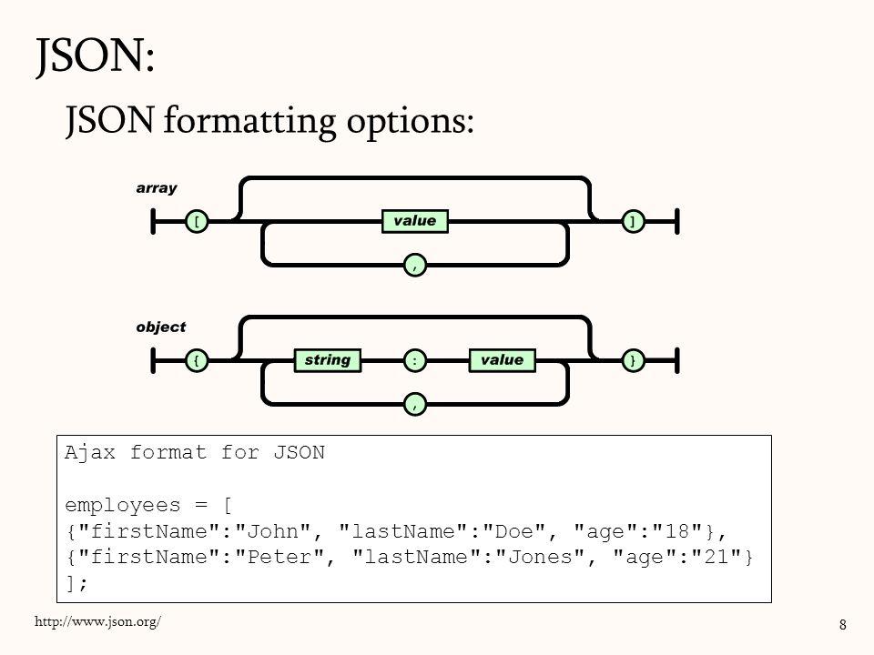Lab: JSON Parser 29 Convert JSON to XML: Ali 20 MBBF Bahar 21 ITF student=[ { name : Ali , age : 20 , bolum : MBBF }, { name : Bahar , age : 21 , bolum : ITF } ];
