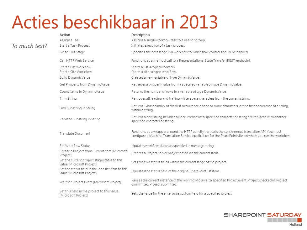 Acties niet beschikbaar in 2013 ActionDescription Add List Item PermissionsThis action is initially displayed in workflow steps as Add these permissions to item in list.