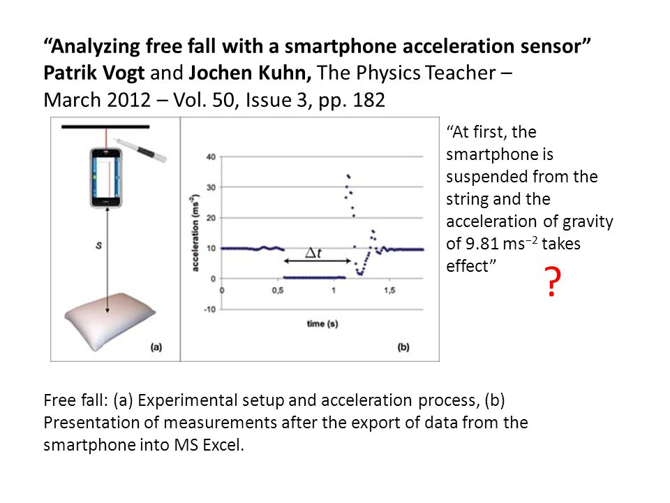 Analyzing free fall with a smartphone acceleration sensor Patrik Vogt and Jochen Kuhn, The Physics Teacher – March 2012 – Vol. 50, Issue 3, pp. 182 Fr