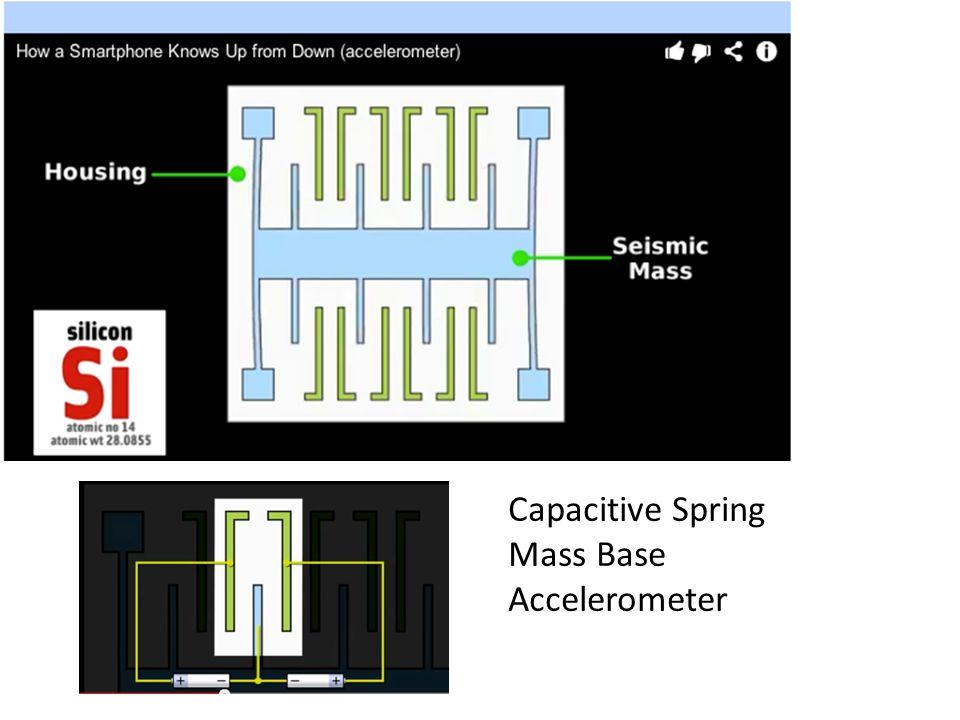 Capacitive Spring Mass Base Accelerometer