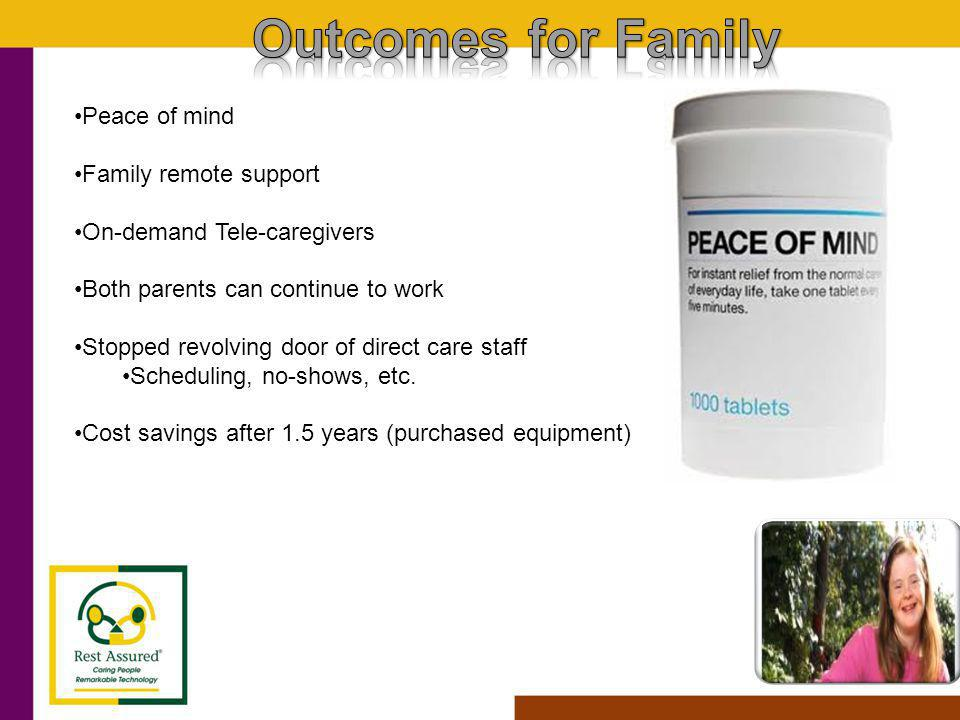 Peace of mind Family remote support On-demand Tele-caregivers Both parents can continue to work Stopped revolving door of direct care staff Scheduling, no-shows, etc.