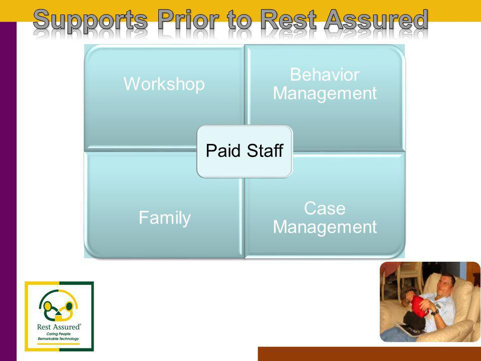Workshop Behavior Management Family Case Management Paid Staff