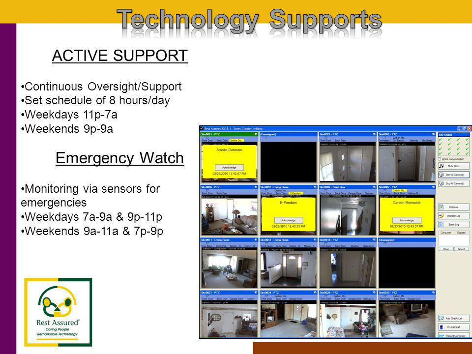 ACTIVE SUPPORT Continuous Oversight/Support Set schedule of 8 hours/day Weekdays 11p-7a Weekends 9p-9a Emergency Watch Monitoring via sensors for emer