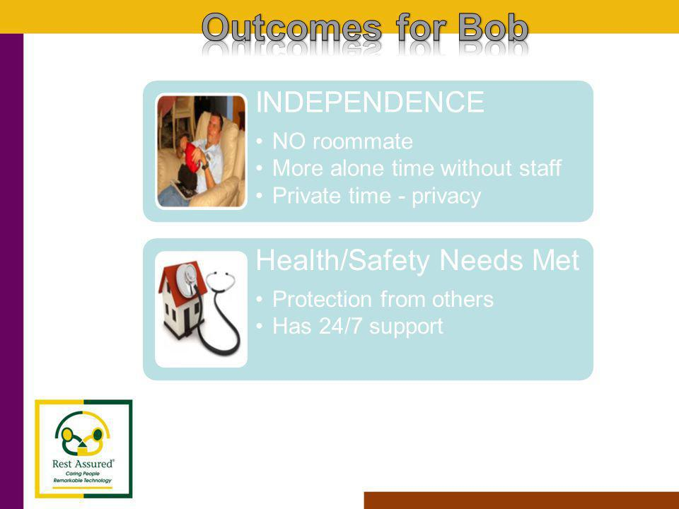 INDEPENDENCE NO roommate More alone time without staff Private time - privacy Health/Safety Needs Met Protection from others Has 24/7 support