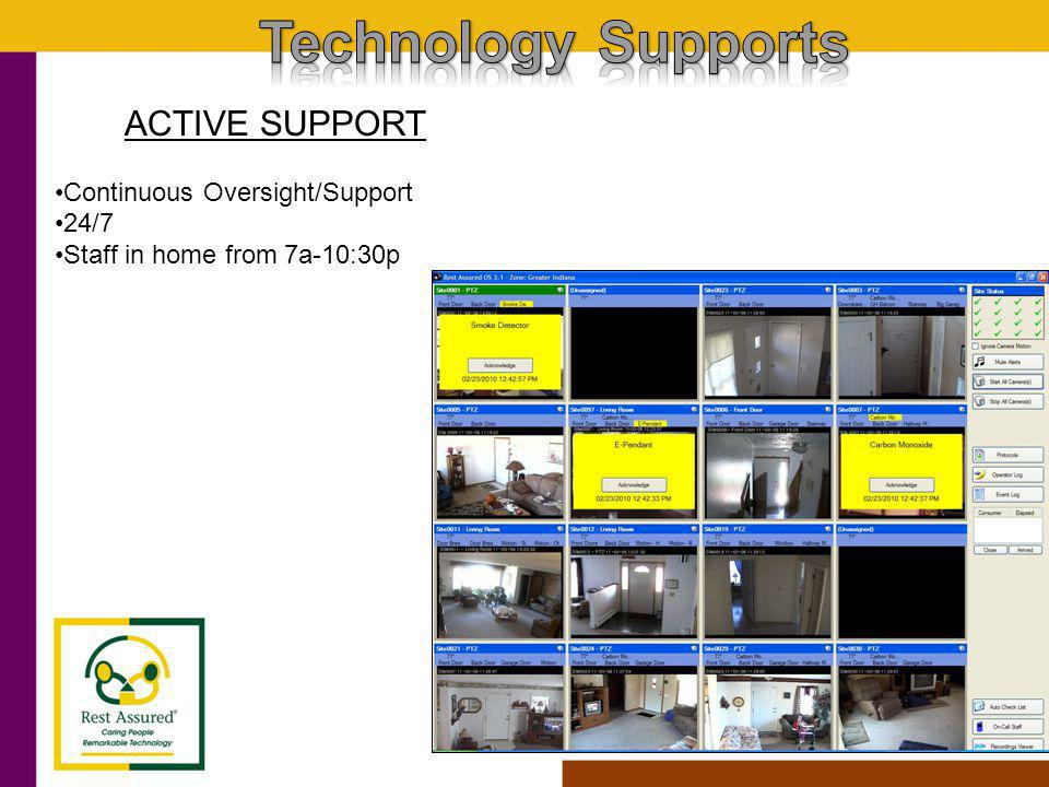 ACTIVE SUPPORT Continuous Oversight/Support 24/7 Staff in home from 7a-10:30p