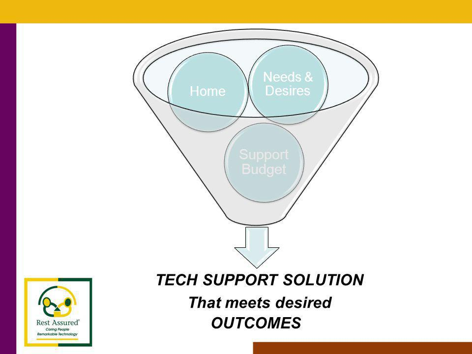TECH SUPPORT SOLUTION That meets desired Support Budget Home Needs & Desires OUTCOMES