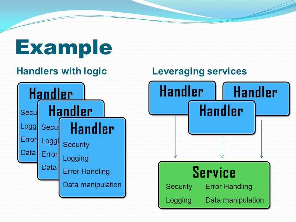 Example Handlers with logic Leveraging services Security Logging Error Handling Data manipulation Security Logging Error Handling Data manipulation Se