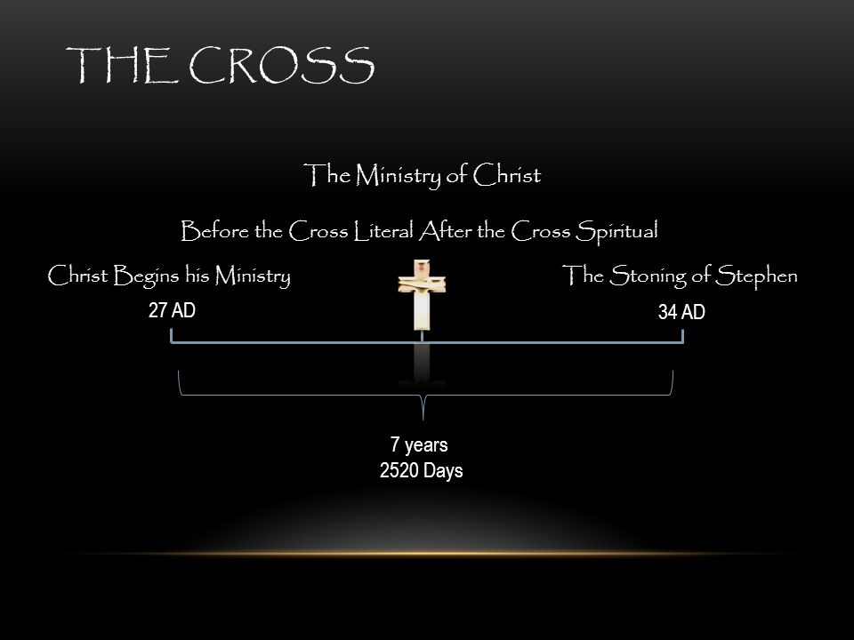 THE CROSS 27 AD 34 AD 7 years 2520 Days The Ministry of Christ Christ Begins his MinistryThe Stoning of Stephen Before the Cross Literal After the Cro