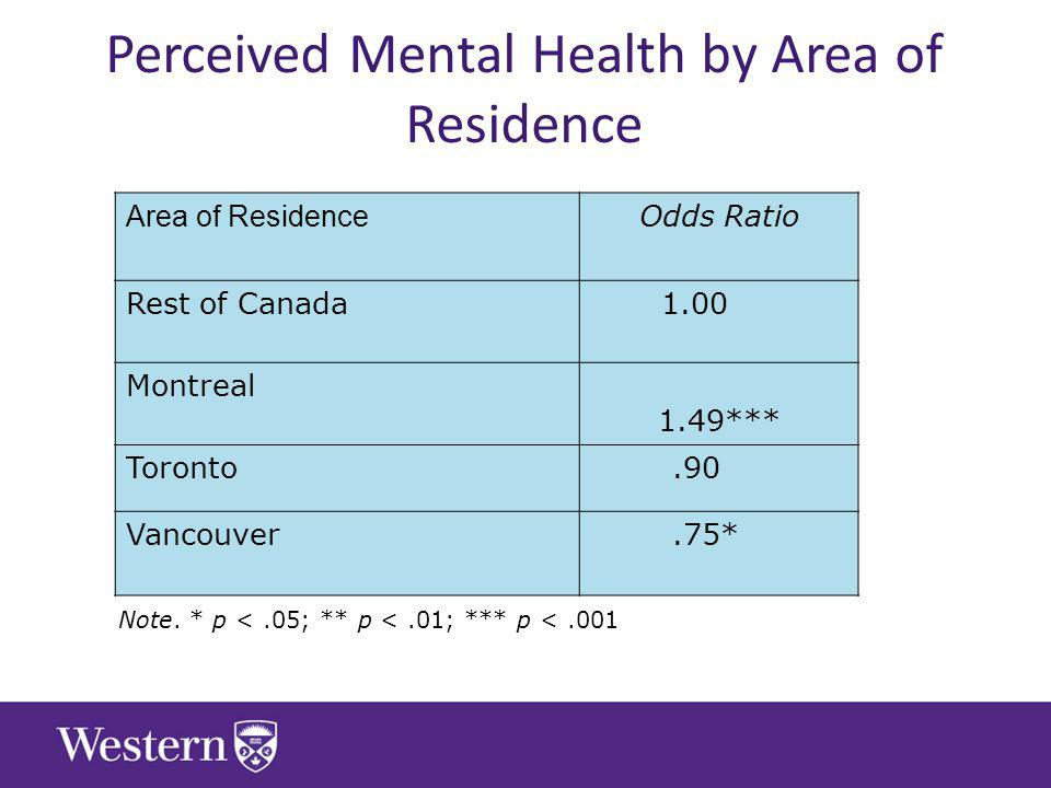 Area of Residence Odds Ratio Rest of Canada 1.00 Montreal 1.49*** Toronto.90 Vancouver.75* Note.