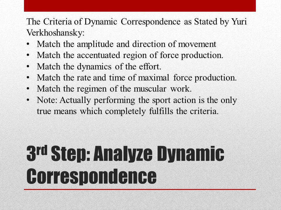 3 rd Step: Analyze Dynamic Correspondence The Criteria of Dynamic Correspondence as Stated by Yuri Verkhoshansky: Match the amplitude and direction of