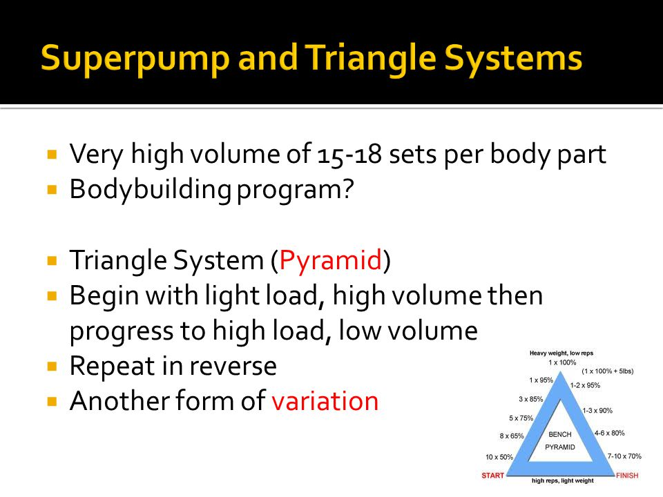 Very high volume of 15-18 sets per body part Bodybuilding program? Triangle System (Pyramid) Begin with light load, high volume then progress to high