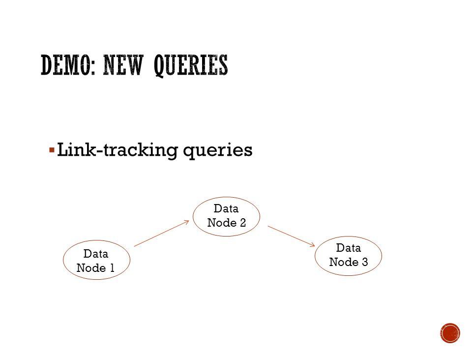 Link-tracking queries Data Node 1 Data Node 2 Data Node 3