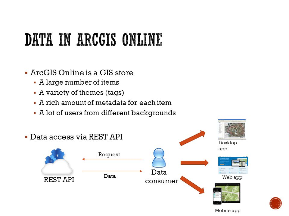 ArcGIS Online is a GIS store A large number of items A variety of themes (tags) A rich amount of metadata for each item A lot of users from different