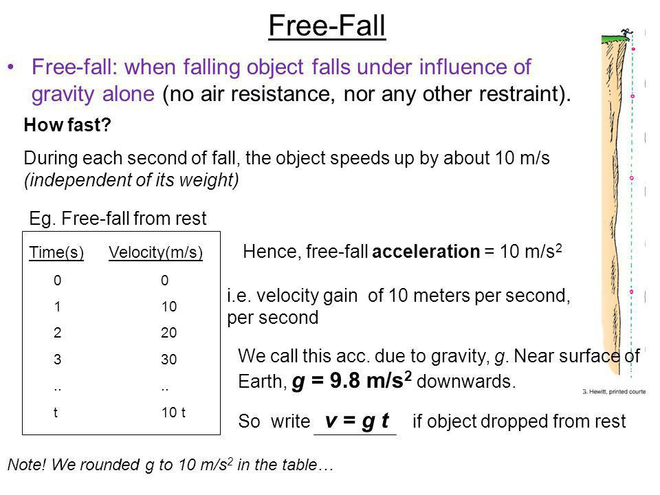 Free-Fall Free-fall: when falling object falls under influence of gravity alone (no air resistance, nor any other restraint). How fast? During each se