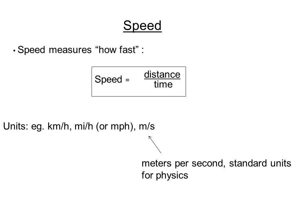 Speed Speed measures how fast : Units: eg. km/h, mi/h (or mph), m/s meters per second, standard units for physics Speed = distance time
