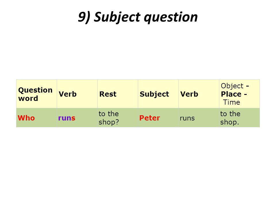 9) Subject question Question word VerbRestSubjectVerb Object - Place - Time Whoruns to the shop.