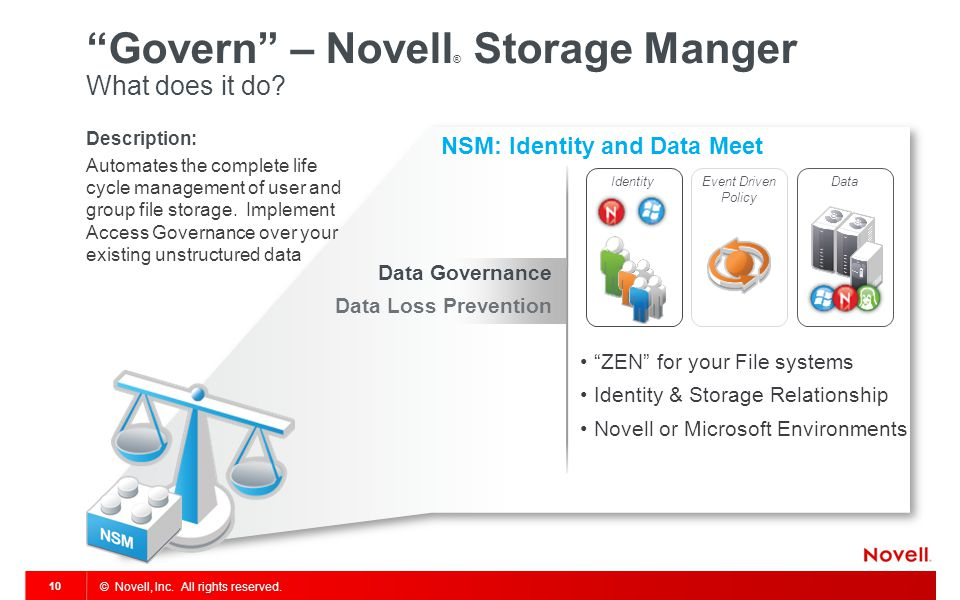 © Novell, Inc. All rights reserved. 10 Govern – Novell ® Storage Manger What does it do.