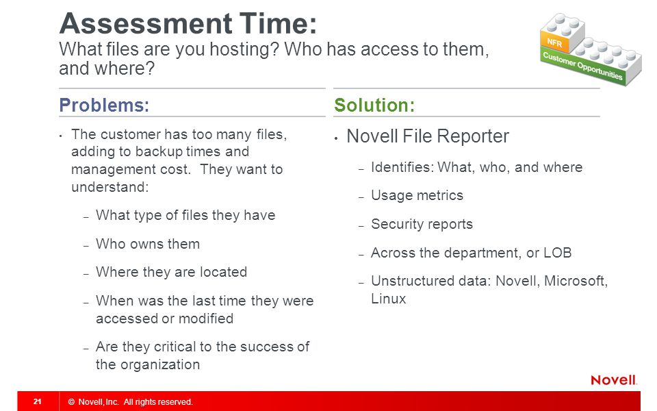 © Novell, Inc. All rights reserved. 21 Assessment Time: What files are you hosting.