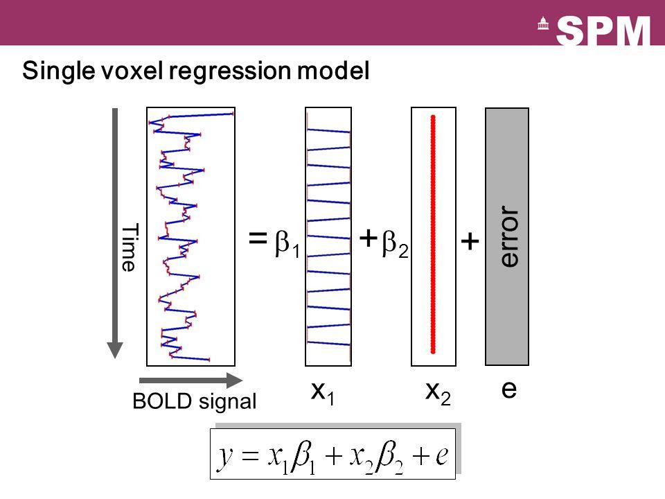 BOLD signal Time = 1 2 + + error x1x1 x2x2 e Single voxel regression model