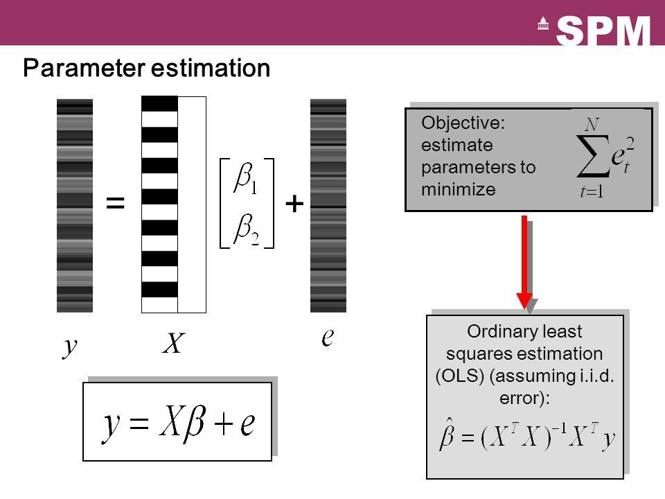 Parameter estimation = + Ordinary least squares estimation (OLS) (assuming i.i.d. error): Objective: estimate parameters to minimize y X