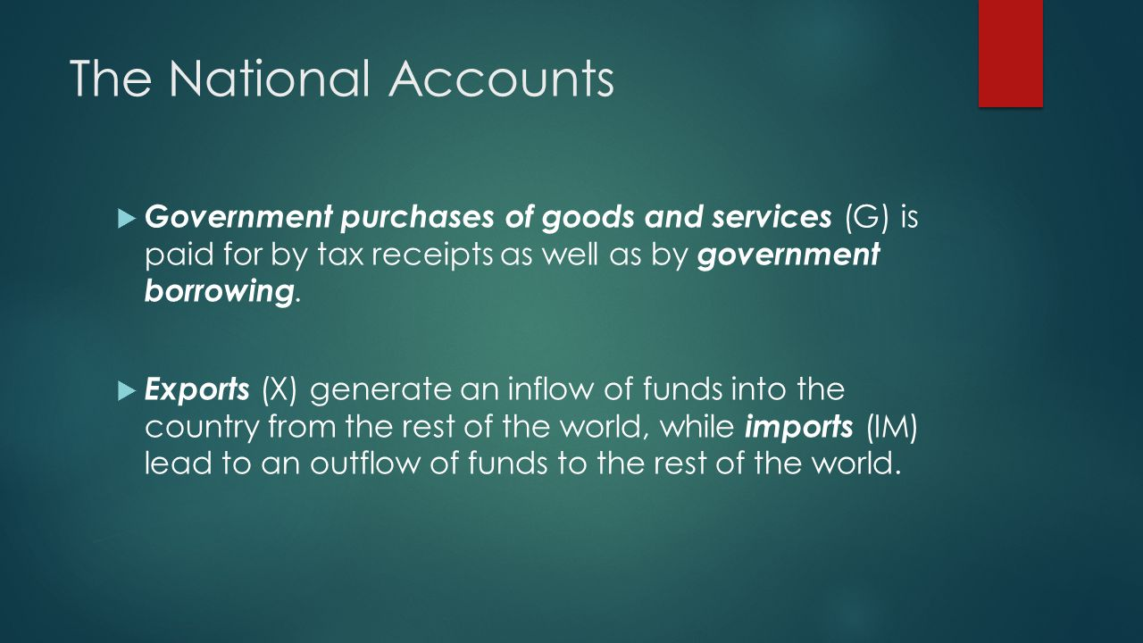 The National Accounts Government purchases of goods and services (G) is paid for by tax receipts as well as by government borrowing. Exports (X) gener