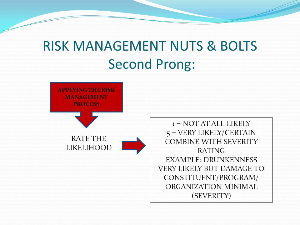RISK MANAGEMENT NUTS & BOLTS Second Prong: APPLYING THE RISK MANAGEMENT PROCESS RATE THE LIKELIHOOD 1 = NOT AT ALL LIKELY 5 = VERY LIKELY/CERTAIN COMBINE WITH SEVERITY RATING EXAMPLE: DRUNKENNESS VERY LIKELY BUT DAMAGE TO CONSTITUENT/PROGRAM/ ORGANIZATION MINIMAL (SEVERITY)