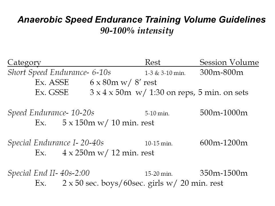 Anaerobic Speed Endurance Training Volume Guidelines 90-100% intensity CategoryRestSession Volume Short Speed Endurance- 6-10s 1-3 & 3-10 min. 300m-80