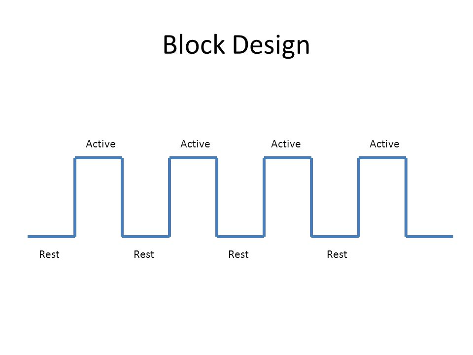 Block Design Active Rest Active Rest