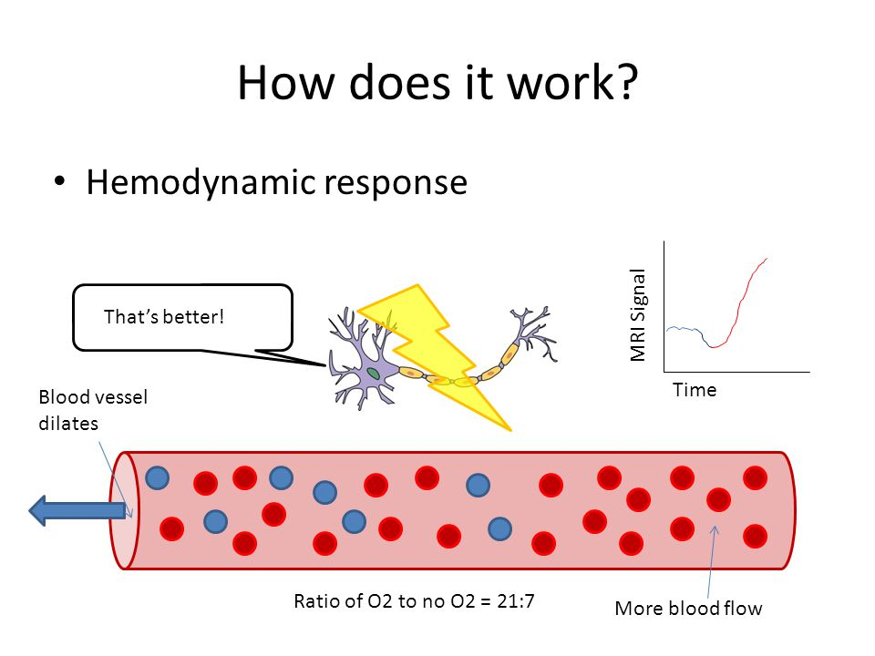 How does it work? Hemodynamic response MRI SignalTime Blood vessel dilates Ratio of O2 to no O2 = 21:7 More blood flow Thats better!