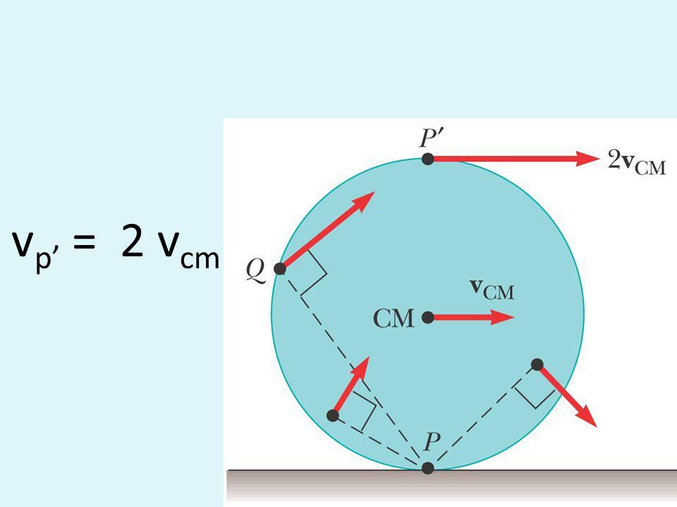 v p = 2 v cm