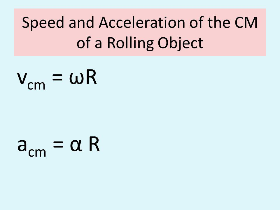 Speed and Acceleration of the CM of a Rolling Object v cm = ωR a cm = α R