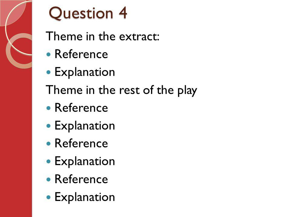 Question 4 Theme in the extract: Reference Explanation Theme in the rest of the play Reference Explanation Reference Explanation Reference Explanation