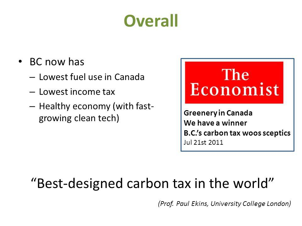 Overall BC now has – Lowest fuel use in Canada – Lowest income tax – Healthy economy (with fast- growing clean tech) Greenery in Canada We have a winner B.C.s carbon tax woos sceptics Jul 21st 2011 Best-designed carbon tax in the world (Prof.