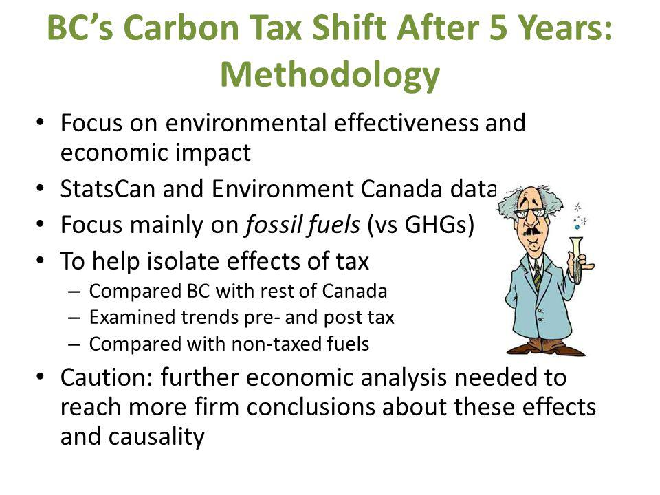 BCs Carbon Tax Shift After 5 Years: Methodology Focus on environmental effectiveness and economic impact StatsCan and Environment Canada data Focus ma