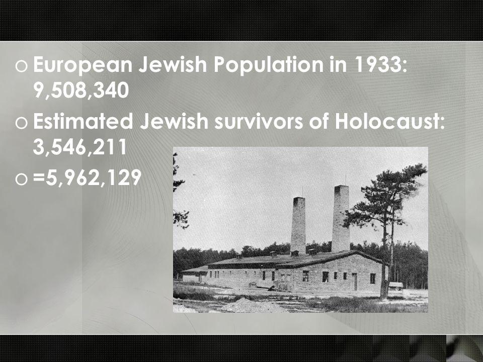 o European Jewish Population in 1933: 9,508,340 o Estimated Jewish survivors of Holocaust: 3,546,211 o =5,962,129
