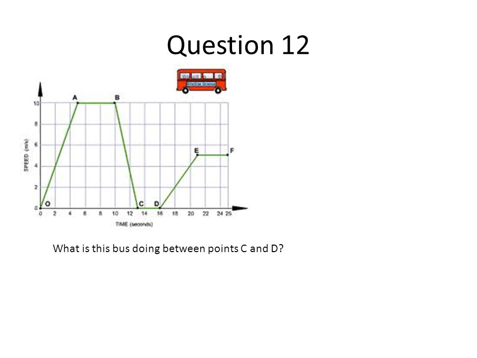 Question 12 What is this bus doing between points C and D?