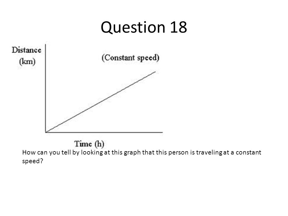Question 18 How can you tell by looking at this graph that this person is traveling at a constant speed?