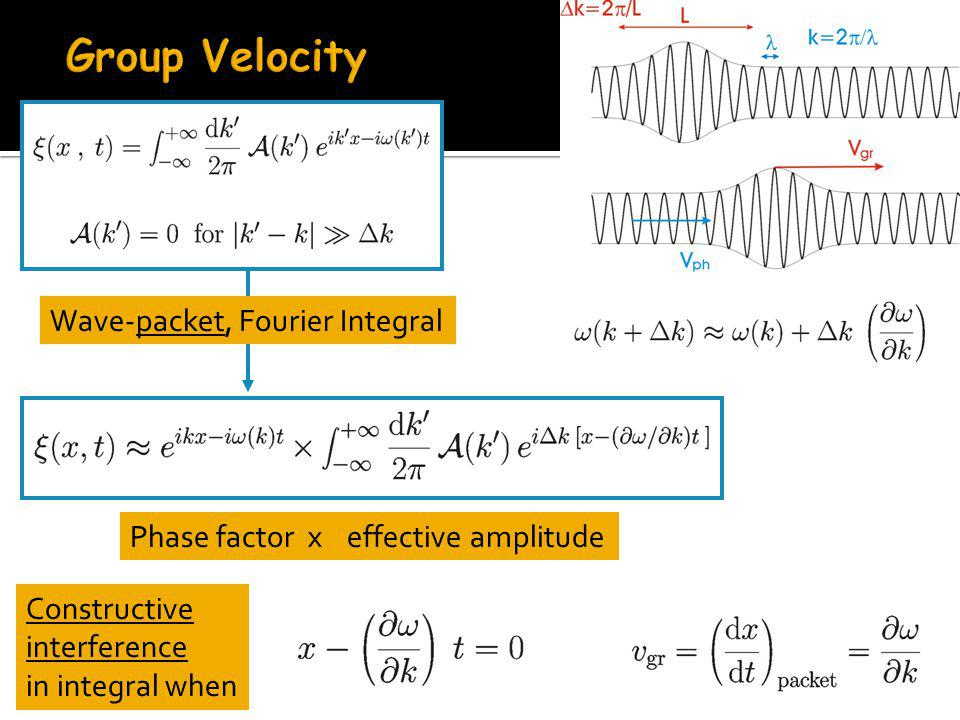 Wave-packet, Fourier Integral Phase factor x effective amplitude Constructive interference in integral when