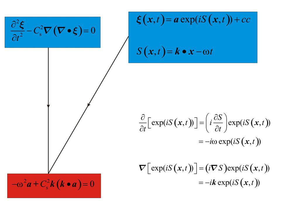 Change of the amount of Q in layer of width 2 e: flux in - flux out
