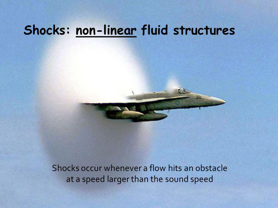 Shocks occur whenever a flow hits an obstacle at a speed larger than the sound speed