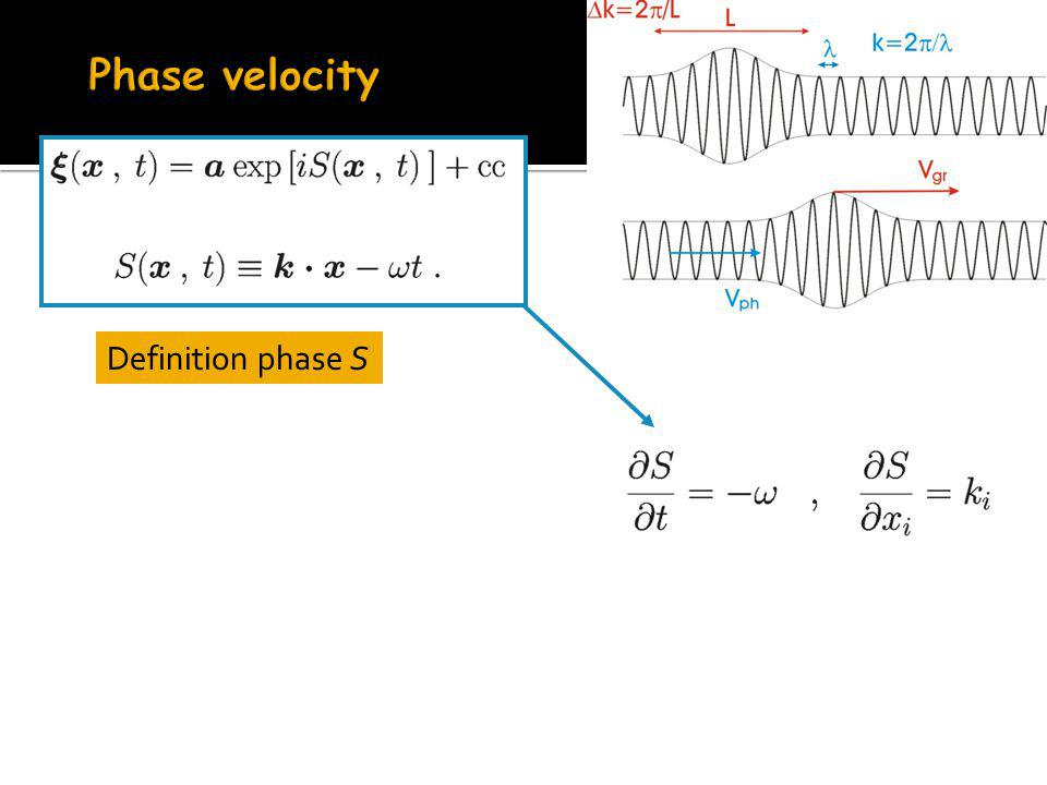 Definition phase S