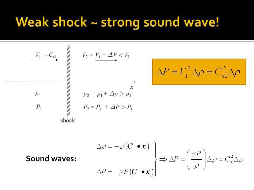 Sound waves: