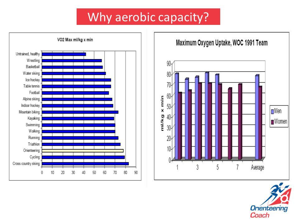 Why aerobic capacity?