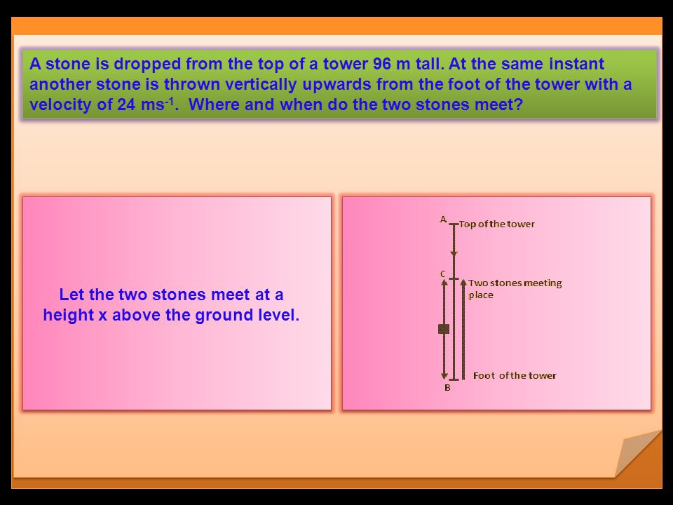 for the motion from C to B, Therefore, for the motion AB downwards