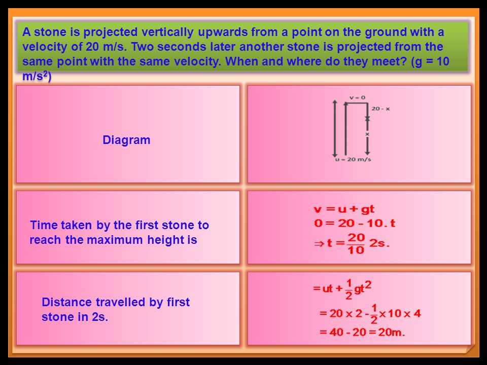 A stone is projected vertically upwards from a point on the ground with a velocity of 20 m/s. Two seconds later another stone is projected from the sa