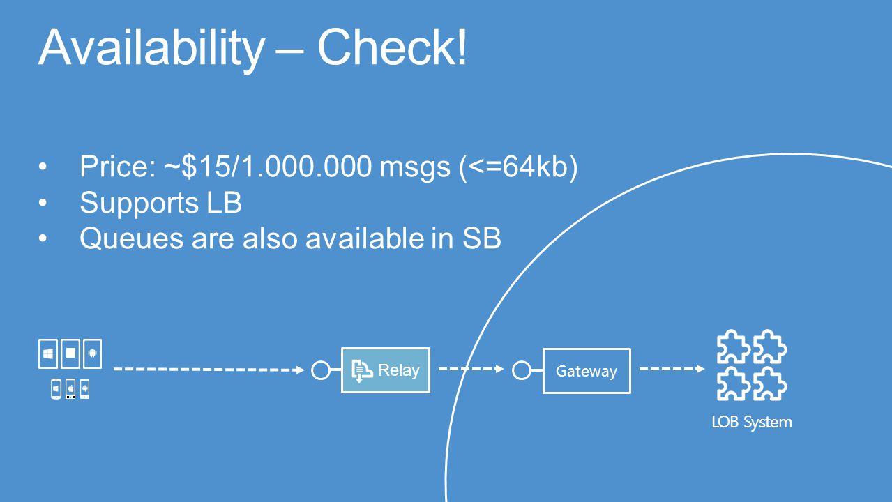 LOB System Gateway Relay