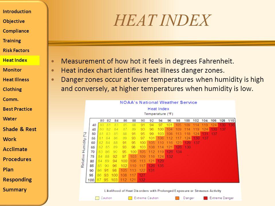 HEAT INDEX Measurement of how hot it feels in degrees Fahrenheit. Heat index chart identifies heat illness danger zones. Danger zones occur at lower t