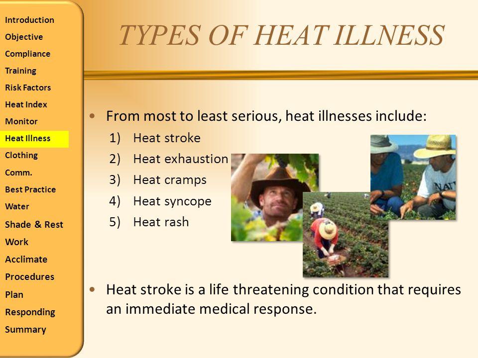 TYPES OF HEAT ILLNESS From most to least serious, heat illnesses include: 1)Heat stroke 2)Heat exhaustion 3)Heat cramps 4)Heat syncope 5)Heat rash Hea